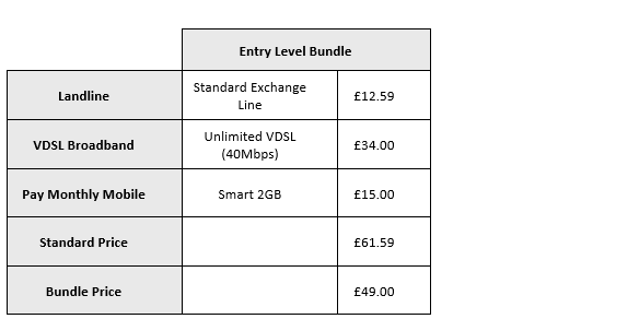 GSY_-_Bundle_amendments_Oct_18_-_existing_customers__table.PNG